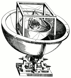 Kepler's Platonic solid model of the Solar system